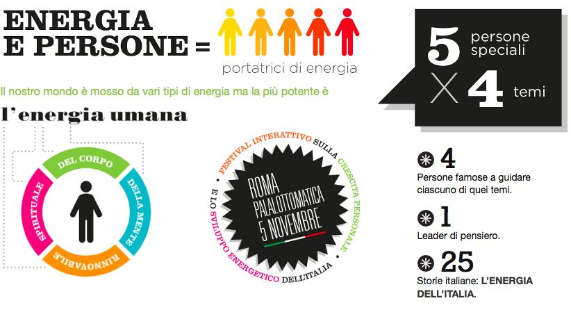 """""""Energia dall'Italia"""" : Roma 5 novembre 2011"""