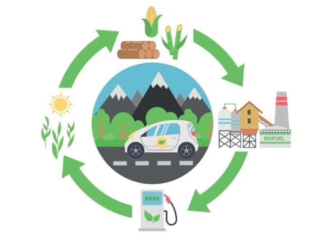 Il futuro della mobilità a gas sarà nel segno del biometano