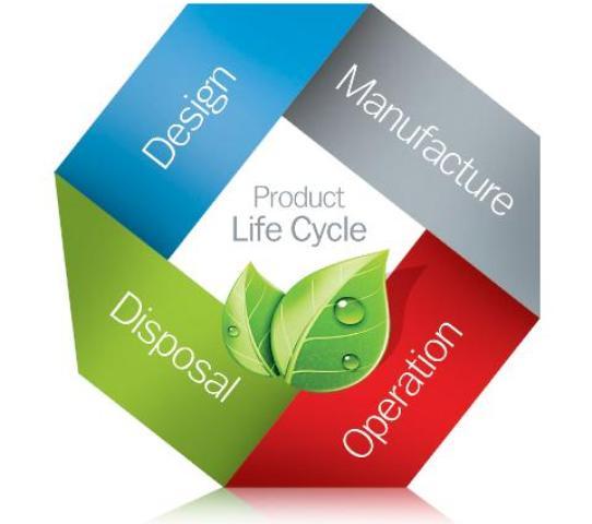 RAEE ed economia circolare: varati gli incentivi sull'ecodesign per la progettazione e la produzione eco-compatibile