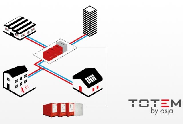 La micro-cogenerazione: un futuro intelligente e sostenibile per l'energia