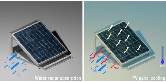 Efficienza del fotovoltaico: un nuovo sistema di raffreddamento dei pannelli