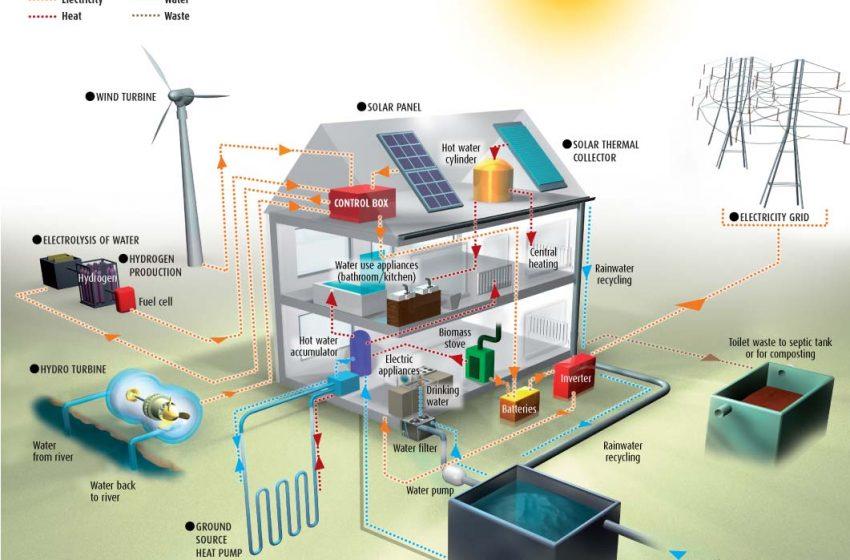 Le rinnovabili diffuse stacchino la spina dalla rete