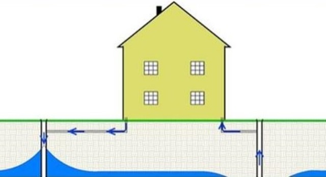 Lombardia: linee guida per reimmissione in falda di acque sotterranee prelevate per usi geotermici