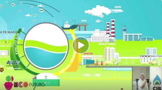 L'economia circolare dal biogas al biometano con Stefano Gioffrè di BTS