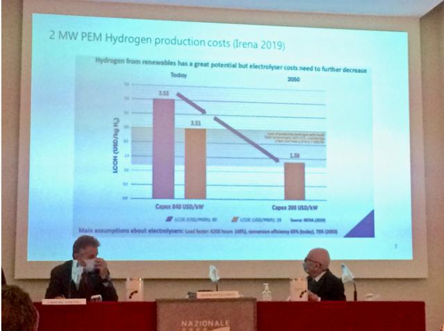 L'idrogeno rinnovabile: il resoconto del Convegno FREE del 9 ottobre a Roma